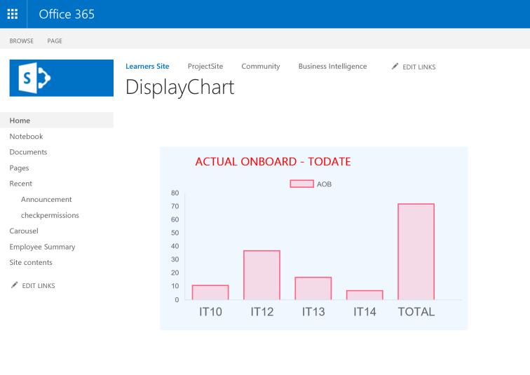 chart_display_04